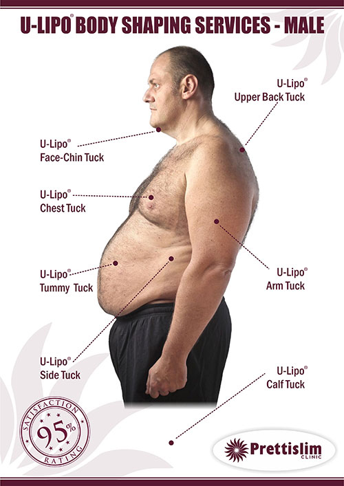 Male Body Shaping Treatment