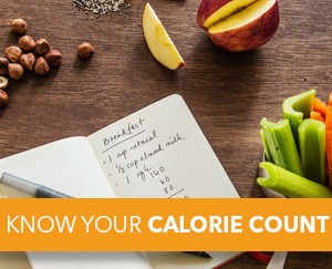 Calorie Calculator For Weight Loss